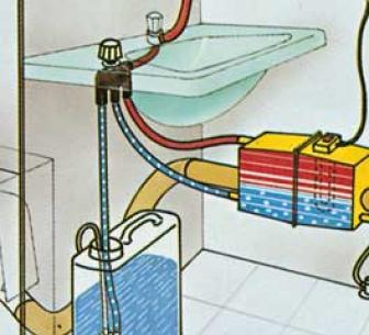 therme water heating